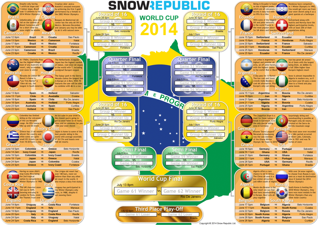 snowrepublic_world_cup_wall_chart